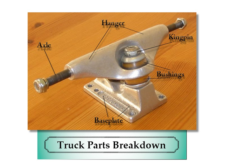 longboard truck part breakdown